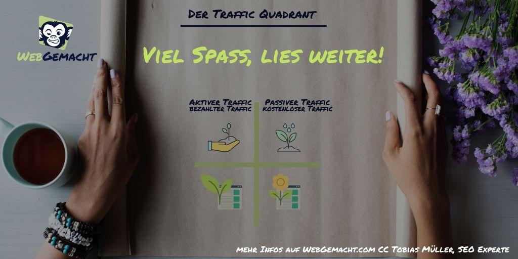 Traffic Quadrant💠 einfach erklärt – vom aktiven zum passiven Traffic – von Tobias Müller WebGemacht